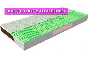 Как делают матрасы ЕММ (Екатеринославские мебельные мастерские).