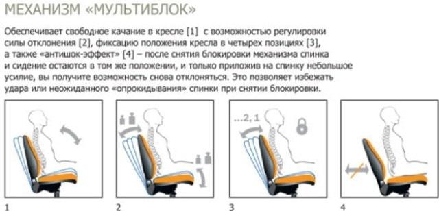 офисные кресла купить магазин