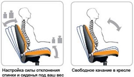 купить офисное кресло в интернет магазине